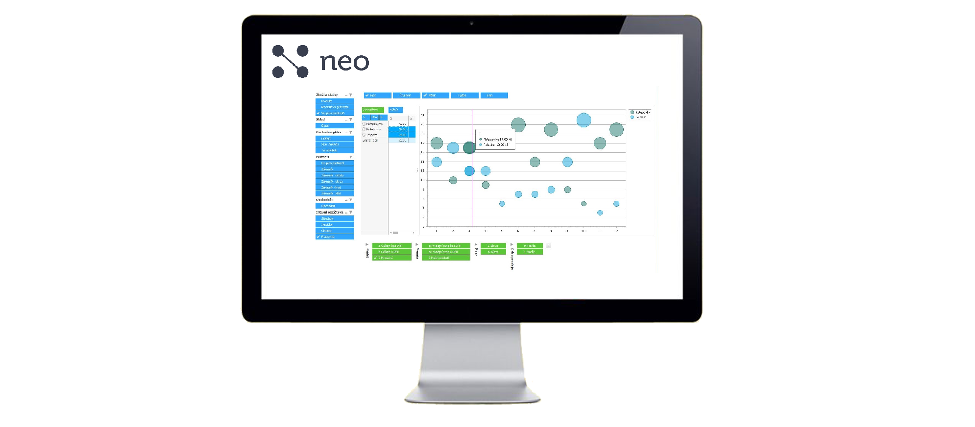 NEO business intelligence